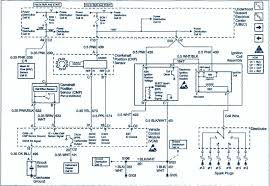 gmc yukon wiring diagrams wiring diagrams online gmc yukon wiring diagrams