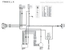 yamaha yfz 450 wiring harness wiring diagram libraries 2003 yfz 450 wiring harness automotive wiring diagram u20222003 blaster wiring diagram wiring library yfz
