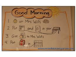 anchor charts for kindergarten slide1 png 960 x 720 pixels 1 2 day kinder pinterest anchor
