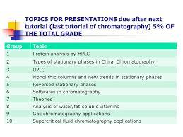 instrumental analysis i hplc tutorial graded presentation 3 topics