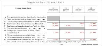 m3 form 1120 calculating book income schedule m 1 and m 3 k1 m1 m3