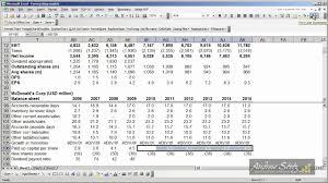 How To Forecast Balance Sheet Forecasting Step 7 Forecasting Balance Sheet Capital And Retained
