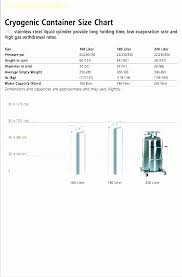 Propane Tank Weight Chart 59 Luxury Oxygen Cylinder Size Chart Home Furniture