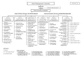 Differences Between Denominations Chart Hand Picked Christian Denomination Chart Church
