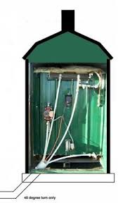 homemade outdoor wood furnace plans wood boiler find out how to install a shaver outdoor wood burning furnace boiler stove