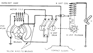 wire a lionel motor without an e unit the silicon underground lionel 681 motor wiring at Lionel Motor Wiring