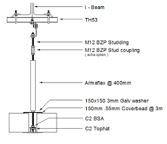 s ceiling support systems