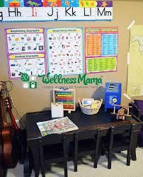 How To Set Up A Homeschool Classroom Wellness Mama