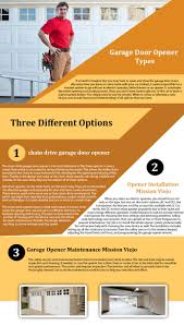 garage door repair mission viejo infographic