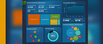 Qmetrix Reviews Cognos Active Reports Qmetrix