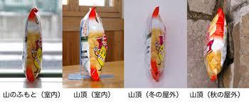 「膨らんだ ポテトチップスの袋 画像」の画像検索結果