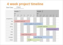 Examples Of Timelines For Projects Timeline Template 67 Free Word Excel Pdf Ppt Psd Format