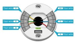 how to install a thermostat from a to z thermostastic 5 Wire Thermostat Wiring 5 Wire Thermostat Wiring #56 5 wire thermostat wiring diagram