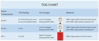 Baby Sleeping Bag Tog Chart Save Our Sleep Safe Baby Sleep Bag Pink With Platinum