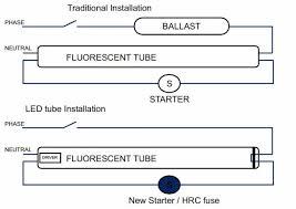 Wiring Fluorescent Lights To Led Fluorescent Light Wiring Circuit Nyamik Mohammedshrine