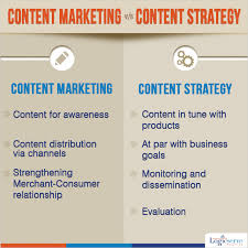 Difference Between Content Marketing And Content Strategy