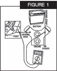 how to install a powermaster alternator on your ford mustang Powermaster Alternator Wiring Diagram (see figure 1) ♢ with battery fully charged and engine running at 1,500rpm, measure the voltage at battery positive post ( ) and the ground post ( ) powermaster alternator wiring diagram ford