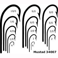 Fishing Hook Chart Actual Size Us 14 1 25 Off Cn04 80pcs Lot Stainless Steel Oshaughnessy Hooks Sea Big Game Fishing Hook Mustad Fishing Hook In Fishhooks From Sports