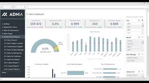 Sales Commissions Template Sales Kpi And Commission Tracker Template Youtube