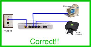 residence hall router setup correct router setup