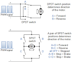 dc motors and stepper motors used as actuators dc motor directional control
