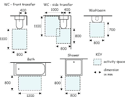 Standard shower dimensions Bathroom Shower Base Sizes Standard Shower Pan Dimensions Standard Shower Pan Sizes Standard Shower Dimensions Standard Fiberglass Shower Base Sizes Standard Shower Base Sizes Standard Shower Base Sizes Standard Eawebco