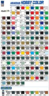 Mr Colour Paint Conversion Chart Omnummeren Humbrol