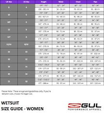 Gul Wetsuit Size Chart Thewaveshack Com