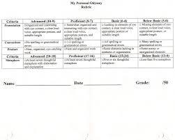 personal odyssey essay personal odyssey essay outline my best d my personal odyssey essay descartes essaycollege admission essay example