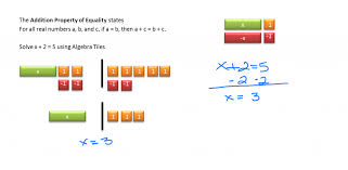 how to use algebra tiles solve linear