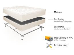 NYC Deal Queen Easy Rest Mattress Set, Bed Frame & Free Delivery/Set ...