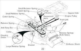 craftsman model 917 pulleys diagram diy enthusiasts wiring diagrams \u2022 Craftsman 15.5 HP 42' Wiring-Diagram at Craftsman Model 917 Wiring Diagram