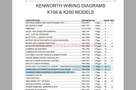 kenworth wiring schematics kenworth t600 wiring diagrams kenworth image kenworth t800 wiring schematic diagrams moreover kenworth t600 on kenworth