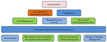 Hengtian Information Security White Paper Pdf Free Download