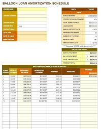Use This Excel Amortization Schedule Template To Determine