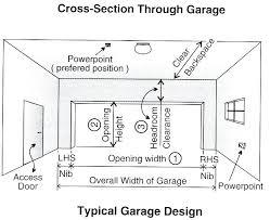 Garage Door Clearance Height Woodcontractors Co