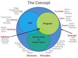 architecture design concept. Design Concept Amazing New Ideas Architecture And Architectural Pertaining To .