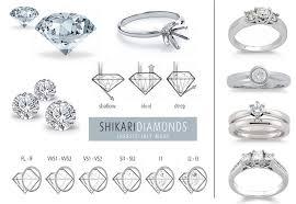 Diamond Ring Chart Diamond Chart And Infographics Everything You Need To Know