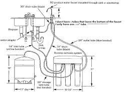 bathtub drain parts mechanism diagram large size of bathroom innovation design sink plumbing kohler
