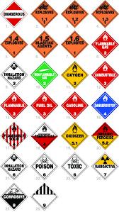 Hazmat Hazardous Material Placards Signs Firefighter