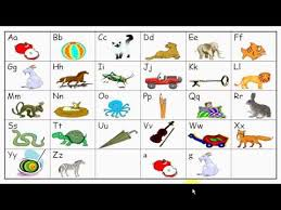 Revised Using The Abc Chant Chart And Blends Chart In Language Arts