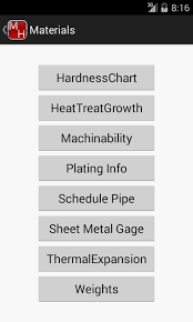 Machinist Handbook Thread Chart Machinist Handbook 1 0 Apk Download Android Productivity Apps