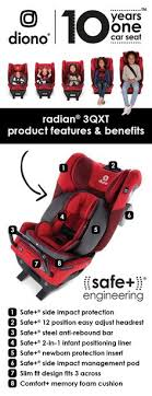 110 car seat safety ideas in 2021