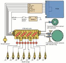 1990 cadillac deville ignition wiring diagram wiring all about hei distributor wiring at Gm Ignition Module Wiring Diagram Free Picture