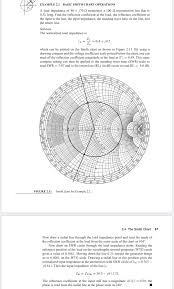 How To Read A Smith Chart Please I Need To Use Vipec You Can Download It Fro
