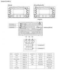 1995 nissan pathfinder radio wiring diagram wiring diagram 1995 nissan pathfinder stereo wiring diagram jodebal