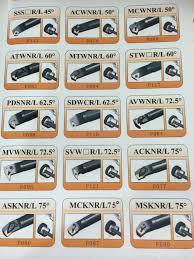 lathe tool holder types. lathe machine cutting tool holder, many types of milling holder