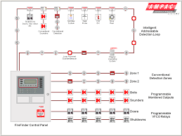 gst fire alarm system wiring diagram addressable fire alarm system what is a riser diagram at Fire Alarm Riser Diagram