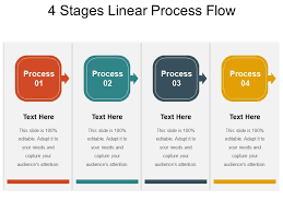 Flow Template 4 Stages Linear Process Flow Powerpoint Templates