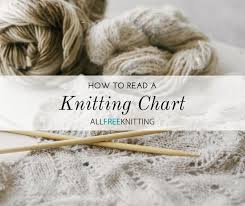 Reading A Knitting Pattern Chart How To Read A Knitting Chart Allfreeknitting Com